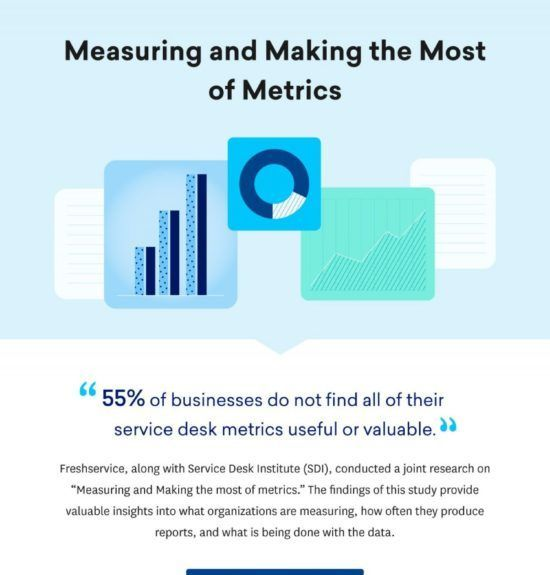 Measuring And Making The Most Of Metrics Infographic E Learning Infographics Metric Infographic How To Make