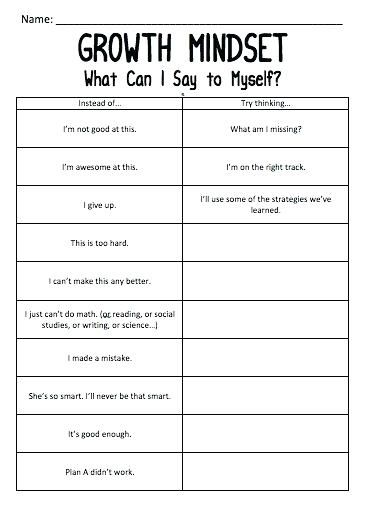 Mindset Chart For Students To Complete Kingdom Mindset Positive Attitude Activities Worksheets Fo Teaching Growth Mindset Growth Mindset Self Esteem Activities Positive attitude activities worksheets
