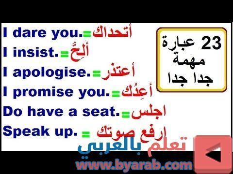 وسيلة اسماء الاستفهام Learning Arabic Learn Arabic Alphabet Arabic Lessons