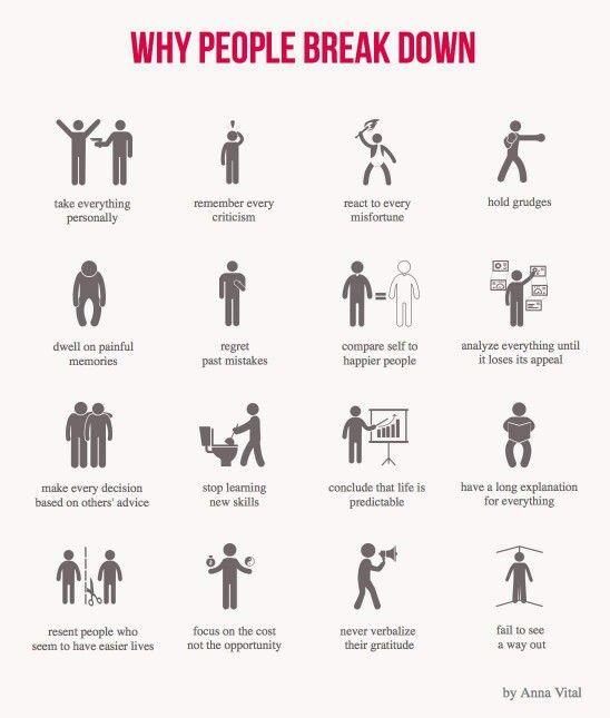 Why people break down.