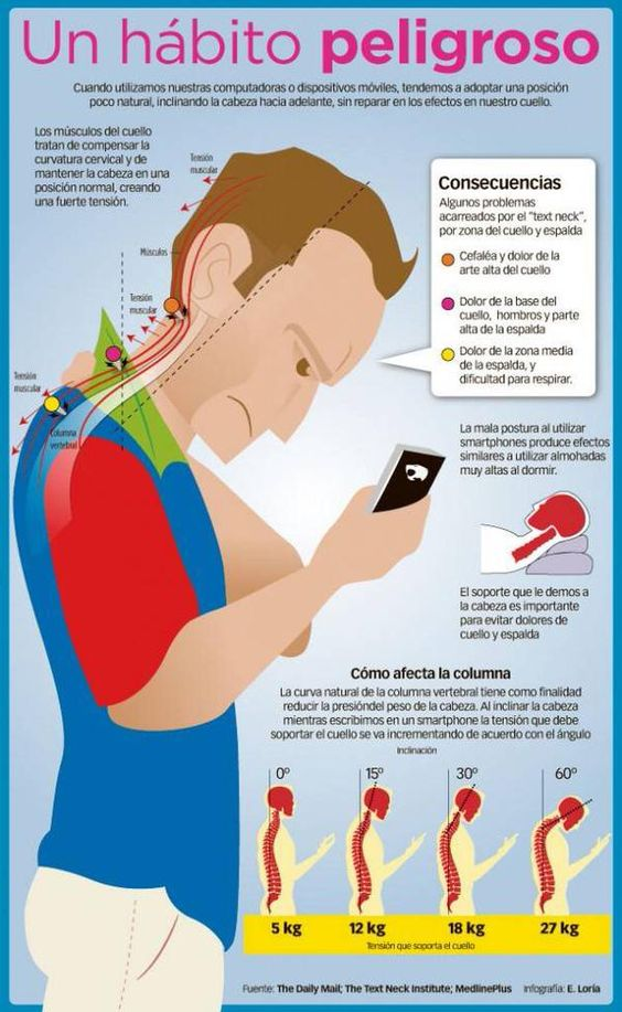 hay que cuidar la postura a la hora de usar los smartphones #fisioterapia #cuidatuespalda