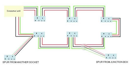 Spur Socket Advice On Electrical Spur Wiring Adding A Socket Electrical Socket Home Electrical Wiring Electrical Installation