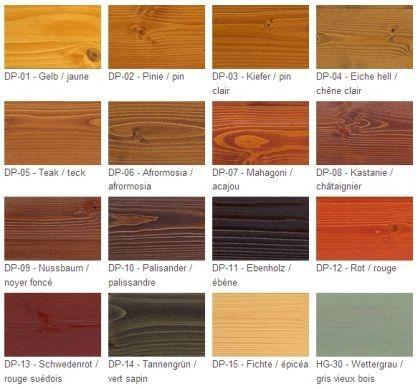 peindre sur du vernis bois vernis