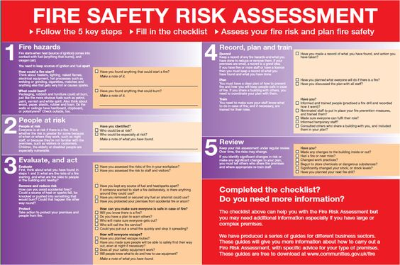 Fire Risk Assessment Kent - Fire Risk Assessment Network | Fire