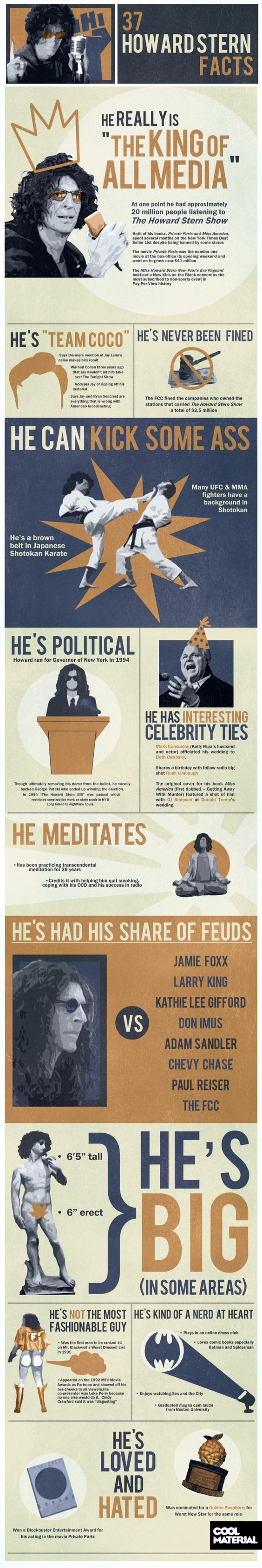 """37 Howard Stern Facts .. """"he's kind of a nerd at heart"""" ... :)"""