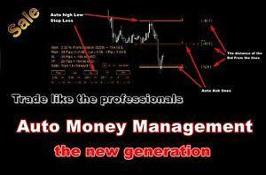 Money Management On Steroids Forex Mt4 Indicators The Next Generation