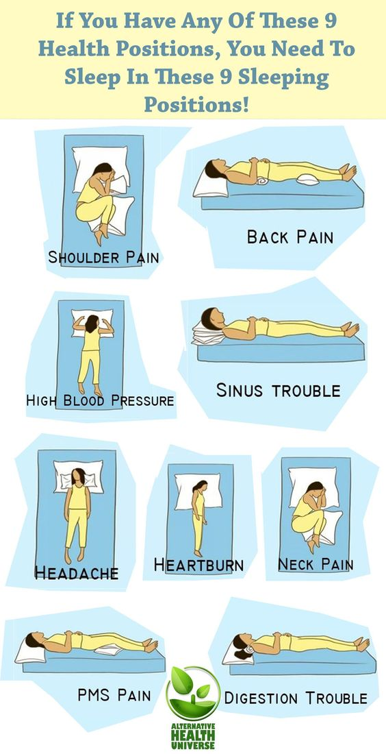 How Your Sleeping Position Affects Your Health THE SUITABLE SLEEPING POSITION FOR 9 DIFFERENT HEALTH PROBLEMS... #Affects #Health #Healthfacts #Position