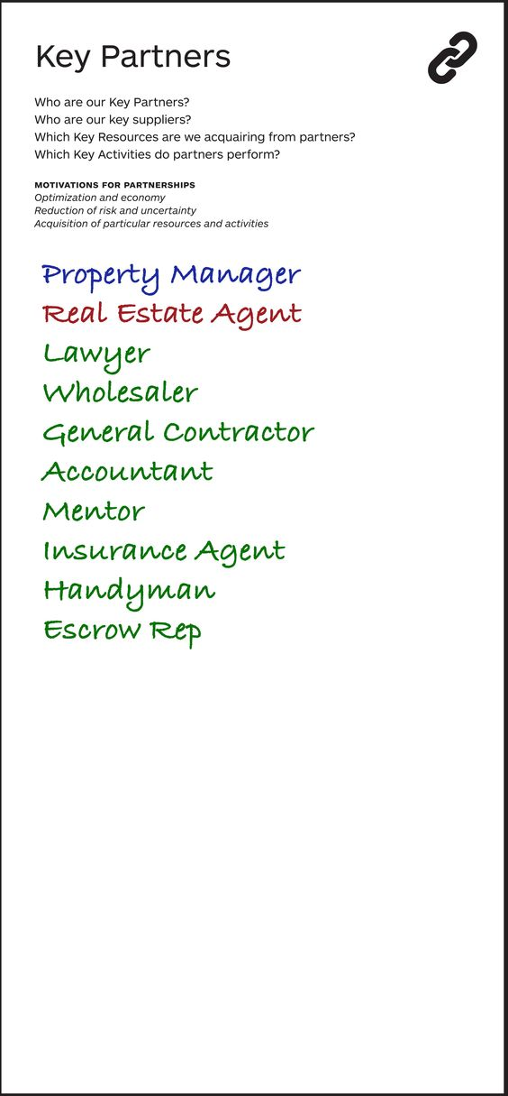 The 30-Minute Business Plan for Real Estate Investors Real - real estate business plan template