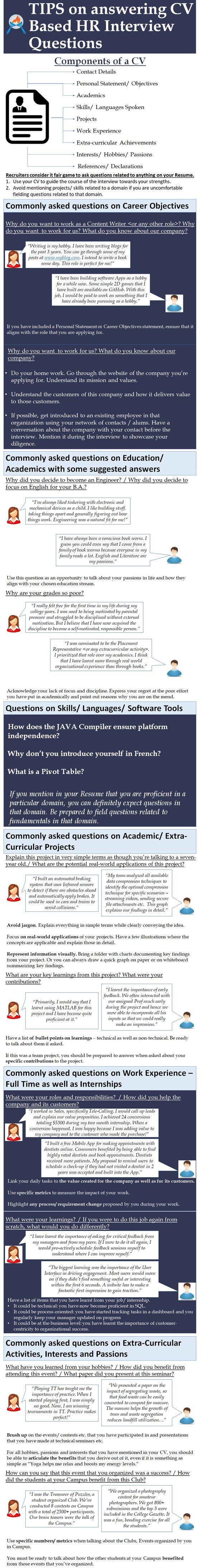 Tips on Solving English Grammar Test on