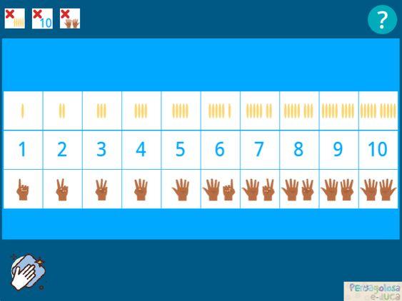Rectas numéricas interactivas