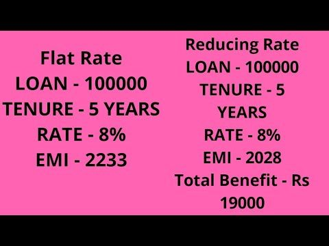 Flat Rate Vs Reducing Rate In Loan Which Is Best In 2020 Online Bank Account Flat Rate Loan