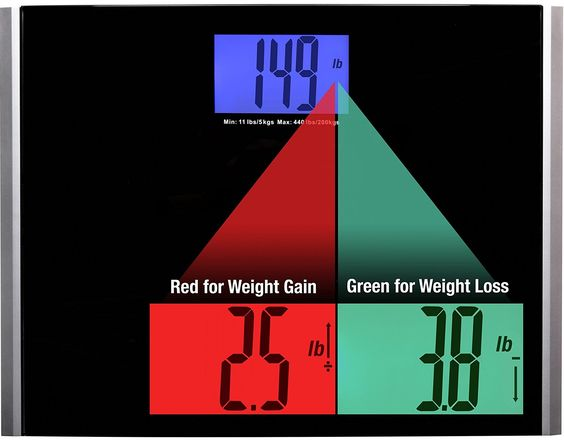 Ozeri Precision Pro II Digital Bath Scale (440 lbs Capacity) with Weight Change Detection Technology ** Continue to the product at the image link.