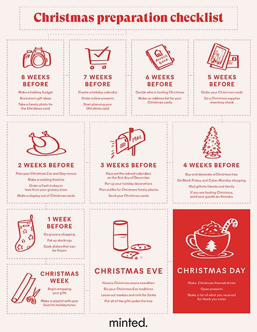 Organized Christmas Countdown 2020 Printable Christmas Checklist & Planning Guide in 2020 | Christmas