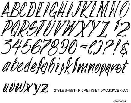 Calligraphy Alphabet : calligraphy alphabet guide | Everything ...