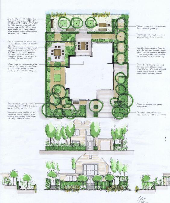 Tuin in een nieuwbouw wijk leeuwarden het hoogte verschil van een meter tot aan de schoeiing is - Layouts hoogte ...