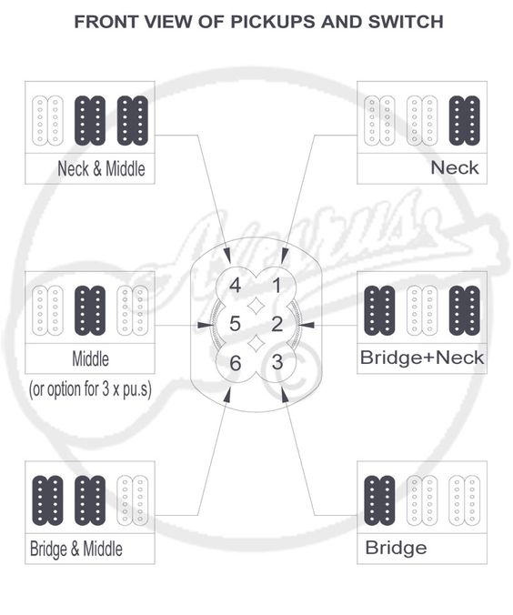 fender 3 way switch wiring diagram images fender broadcaster fender 3 way switch wiring diagram humbuckers 3 vol 1 tone inspiration chang e 3 and