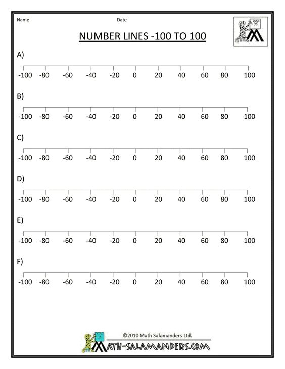 Blank Number Line Worksheets 0 10 - blank number line printable r ...