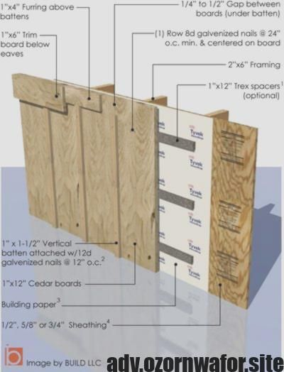 Great Totally Free Board And Batten Wall Exterior Ideas One Among My Own Significant Ambitions Is Always To Start Being Activ Board Batten Exterior Board Batten Siding Batten
