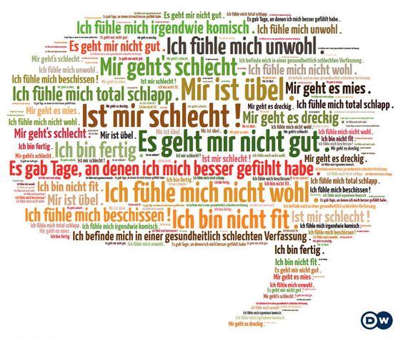 Beginner-level worksheet to accompany this word cloud: http://deutschdrang.com/dir/wp-content/uploads/2013/01/Es-geht-mir-nicht-gut.docx