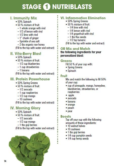 Stage 1 Nutriblasts - Getting started with mild tasting greens and bold fruits. http://www.nutribullet.com/themes/36/docs/NutriBullet_Manual.pdf