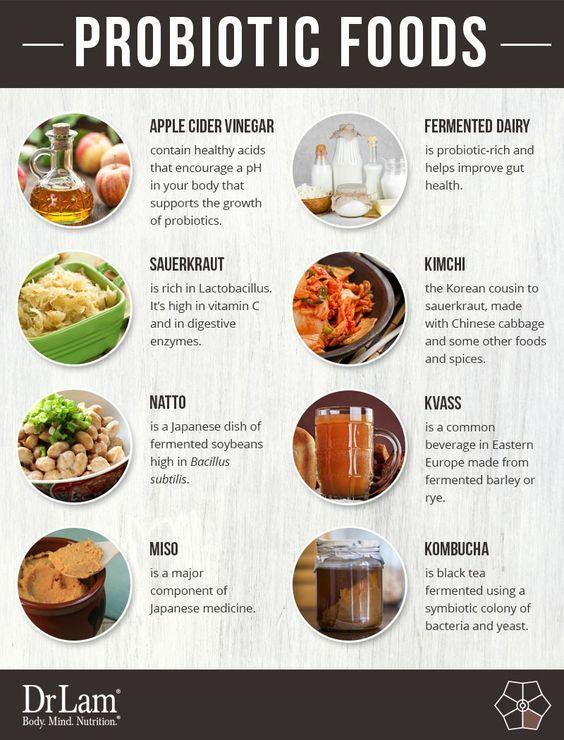 Pin On Gut Health