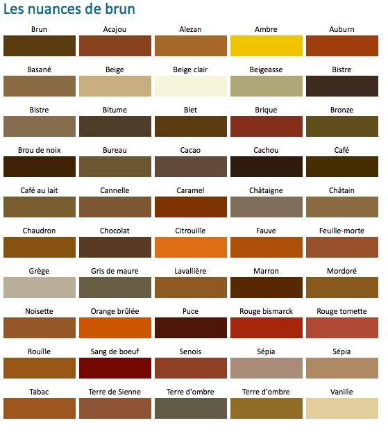 Pinterest Le Catalogue D 39 Id Es: nuance de couleur peinture