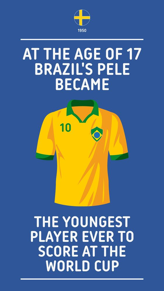 Fact #2 in our #fifa #WorldCup #Brazil2014 series is out! Only 12 days to go....who's getting excited? Download #GolerApp and get ready for the biggest tournament on earth! http://tinyurl.com/oddufg3