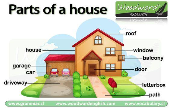 describe a flat a house of your dreams essay