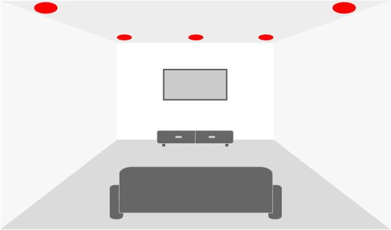 Where to place in ceiling speakers article will help you find out about place to install your in ceiling speakers correctly, so that having a wonderful sound system