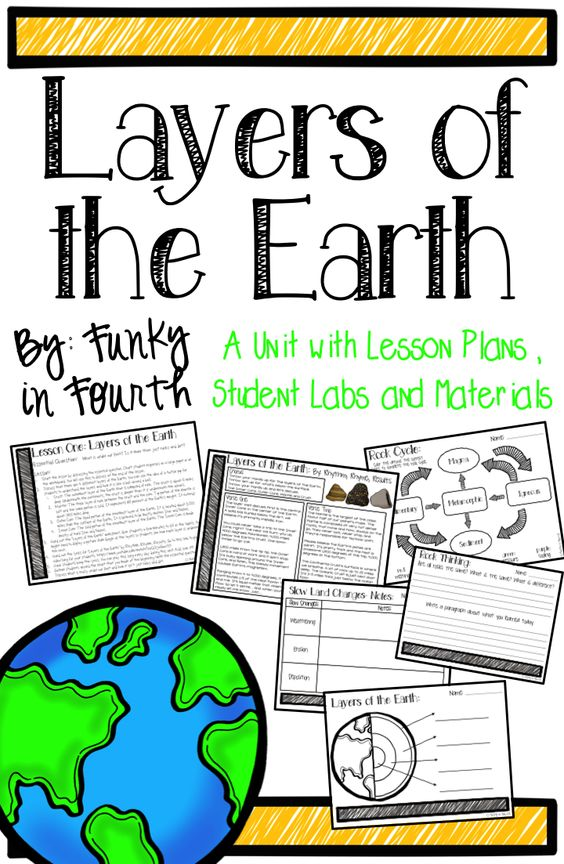 Layers of the earth unit photo editor online photo editor and the