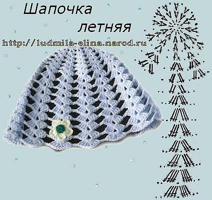 вязание крючком для детей летние шапочки со схемами: 21 тыс изображений найдено в Яндекс.Картинках