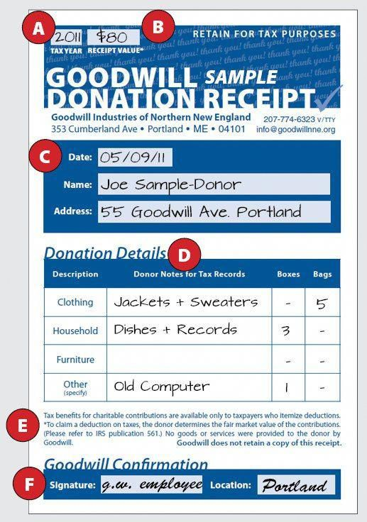 How To Fill Out A Donation Receipt Business Goodwill Donations