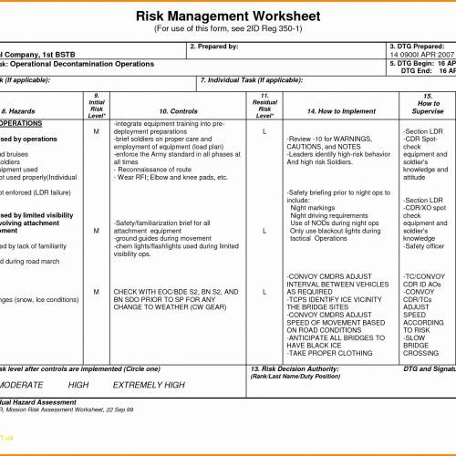 Deliberate Risk Essment Worksheet