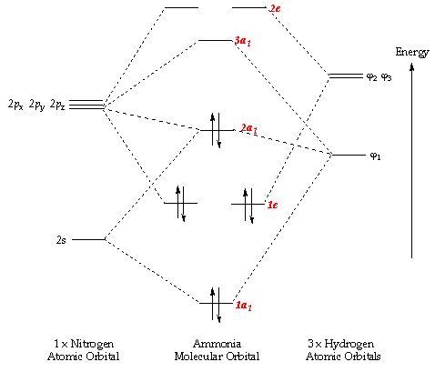 Mo Diagram Of P2 Diy Enthusiasts Wiring Diagrams