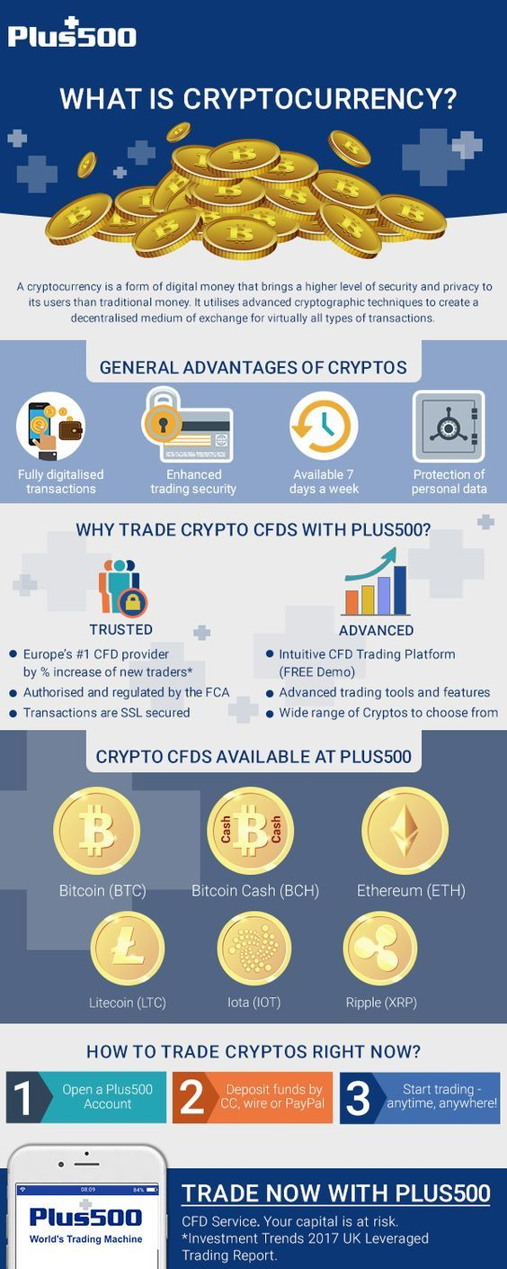 Cryptocurrency Crypto Cyrrency Bitcoin Litecoin Ripple Dogecoin Peercoin Blockchain Block Chain Currencies Omni Smartcash Plus500 Trade Finance Cryptocurrency
