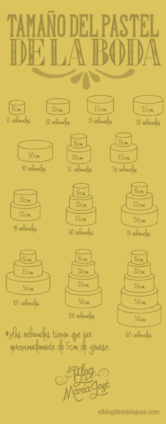 Tamaño pastel boda