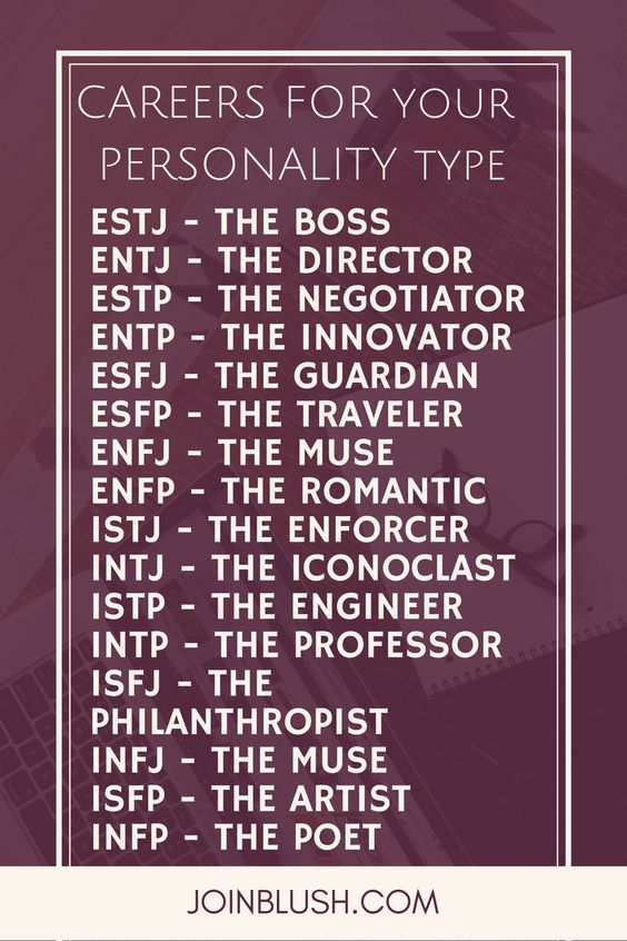 Careers For Your Personality Type Personality Types Muse And Jobs Jobs