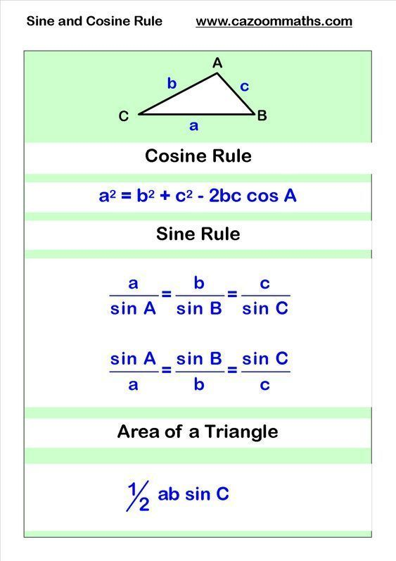 Cosine And Sine Rule Mathhacks Teachingchildrenmathematics Buku Buku Pelajaran Buku Catatan Matematika