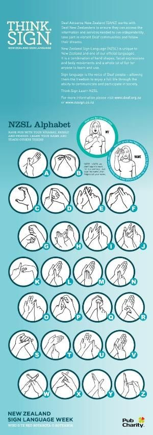 New Zealand Sign Language by colette