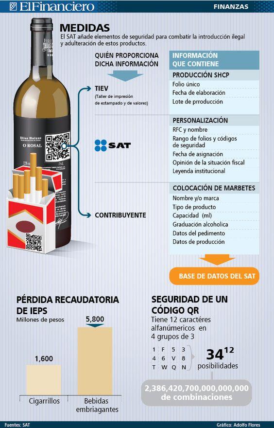 SAT utiliza nuevo marbete fiscal en las botellas de bebidas alcohólicas e introducirá código de seguridad en las cajetillas de cigarros. 27/12/2013