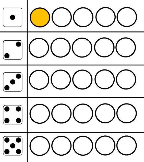 Warnai lingkaran sesuai angka yg tertera