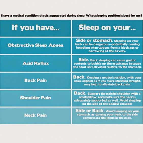 This is some good information for how you should sleep if you are having a specific type of pain or medical issue. Also, do you have sleep apnea or use a CPAP machine? #sleepapnea #sleep #stress #health #wellness #energy #tibromedical