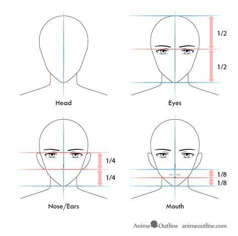 Pin By ᴍᴏʀᴄᴇɢᴏ ᴅᴇ ᴠᴀʀɢɪɴʜᴀ On Face Drawing Tutorial Face Anime Male Face Face Proportions Drawing