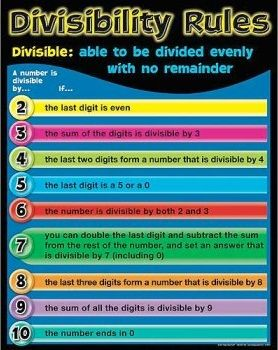 Divisibility rules, Division and Worksheets on Pinterest