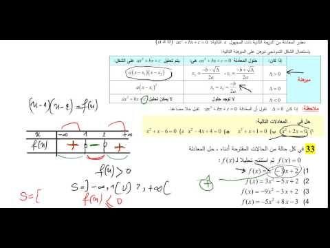 المعادلات و المتراجحات من الدرجة الثانية Youtube Boarding Pass Airline