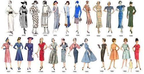 Fashion history history and fashion on pinterest