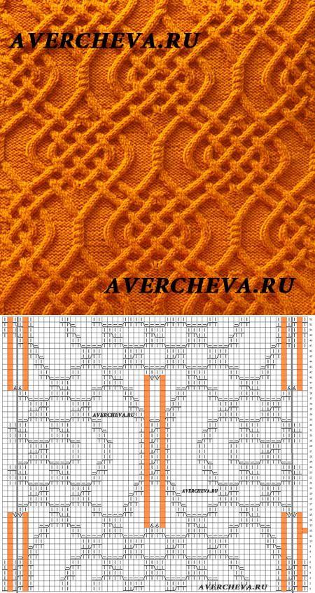 "узор для вязания спицами "" подушка с аранами"" | каталог вязаных спицами узоров:"