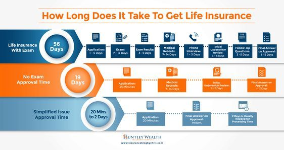 Life Insurance Tips Info You Must Know Finding The Best Life