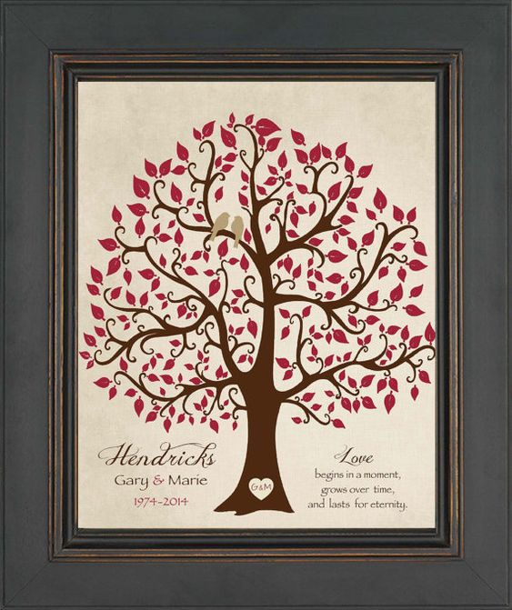 40th anniversary gift print personalized gift for couple for 40th anniversary decoration