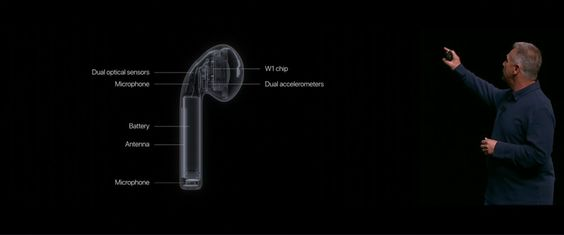 Los nuevos AirPods de Apple son algo más que auriculares inalámbricos.